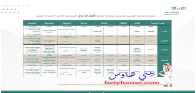 جدول منصة مدرستي الإسبوع الثاني من الفصل الدراسي الثاني 1442
