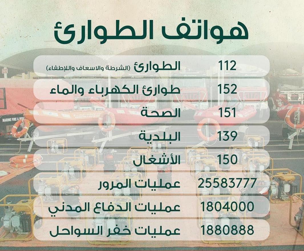 ارقام الطوارئ الهامة في المملكة العربية السعودية